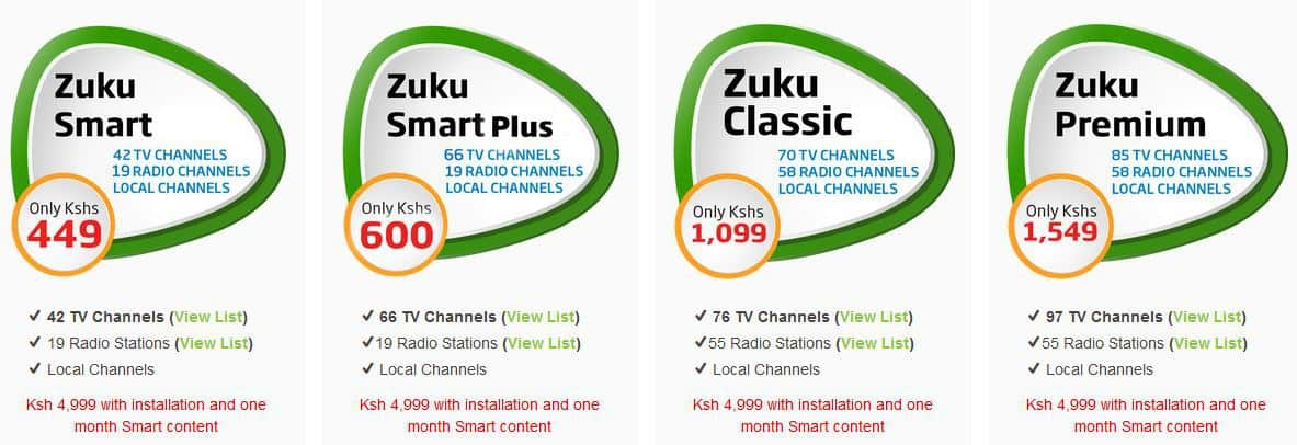 Zuku Packages: Internet Packages, Tv Packages And Prices